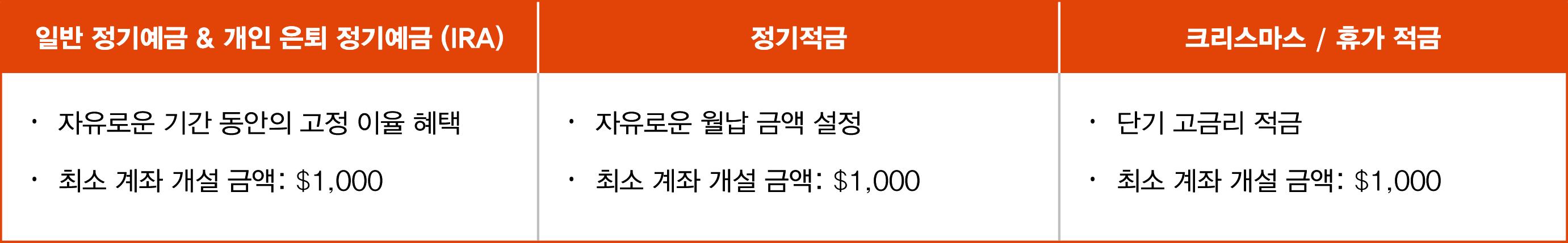 개인뱅킹 / 정기 저축 상품